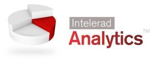 Intelerad analytics radiology